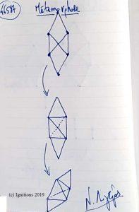 46587 - Métamorphose. (Dessin)