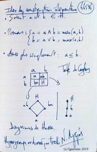 46594 - Idée de construction éléments. (Dessin)