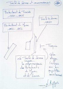 46700 - Traité de Sèvres et connaissances. (Dessin)