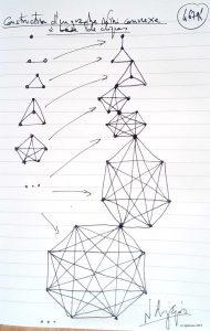 46794 - Construction d'un graphe infini connexe à base de cliques. (Dessin)