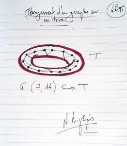 46795 - d'un graphe sur un tore. (Dessin)