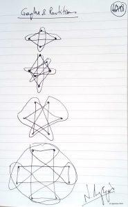 46798 - Graphs & Partitions. (Dessin)
