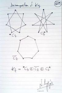 46799 -Decomposition of K7. (Dessin)