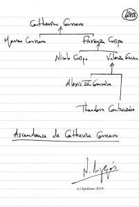 46848 - Catherine Cornaro. (Dessin)