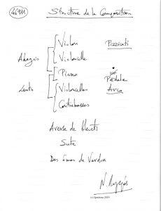 46911 - Structure de la Composition. (Dessin)