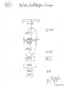 46930 - Κώδικας Αναβαθμισμένης Ιστορίας