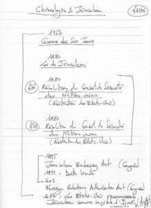 47506 - Chronologie & Jérusalem. (Dessin)