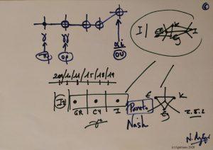 47776 - VI – 5ο Masterclass Πολυκυκλικότητας, Μυστράς. (Dessin)