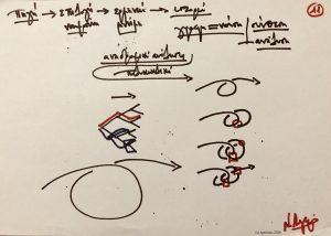 47781 - XI – 5ο Masterclass Πολυκυκλικότητας, Μυστράς. (Dessin)