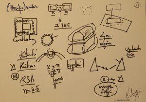 47783 - XIII – 5ο Masterclass Πολυκυκλικότητας, Μυστράς. (Dessin)
