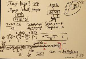 47784 - XIV – 5ο Masterclass Πολυκυκλικότητας, Μυστράς. (Dessin)