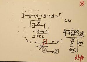 47794 - XXIV – 5ο Masterclass Πολυκυκλικότητας, Μυστράς. (Dessin)