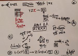 47796 - XXVI – 5ο Masterclass Πολυκυκλικότητας, Μυστράς. (Dessin)