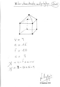 49009 - Euler characteristic and polytope. (Dessin)
