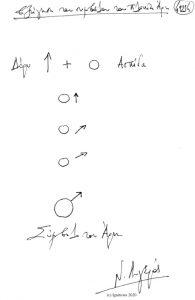49234 - Εξήγηση του συμβόλου του πλανήτη Άρη. (Dessin)