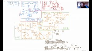 "49872 - II – Masterclass: ""Χρονοστρατηγική και Πανδημιολογία"""