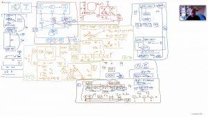 "49873 - III – Masterclass: ""Χρονοστρατηγική και Πανδημιολογία"""