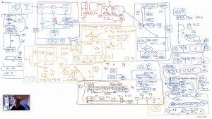"49874 - IV – Masterclass: ""Χρονοστρατηγική και Πανδημιολογία"""