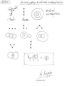 50107 - Νοητικό σχήμα κυκλικής αναπαράστασης. (Dessin)