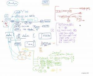 50152 - II - Διαδικτυακό χρονικό ταξίδι. (Dessin)