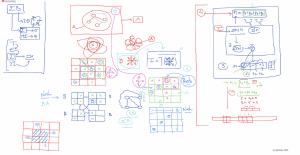 "50245 - I - e-Masterclass: ""Στρατηγικό Brainstorming"". (Dessin)"