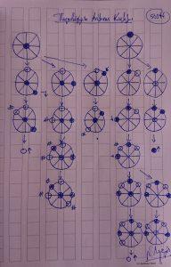 50344 - Παραδείγματα Ανάλυσης Κύκλιζας. (Dessin)