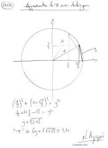 50610 - Approximation de π avec dodécagone. (Dessin)
