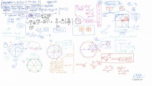 50611 -e-Μάθημα: Αρχιμήδης κα Pi. (Dessin)