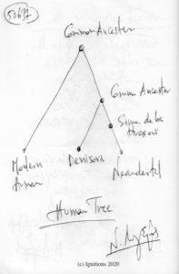 50637 - Human Tree. (Dessin)