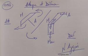 50944 - Attaque et Défense. (Dessin)