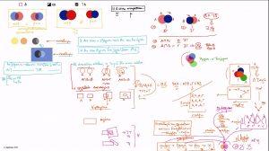 51777 - e-μάθημα: Ανακάλυψη χρωμάτων και αποκάλυψη ιστορίας. (Dessin)
