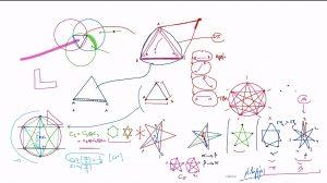 51778 - e-μάθημα: Μαθηματικες τεχνικες ξυλογλυπτικης. (Dessin)
