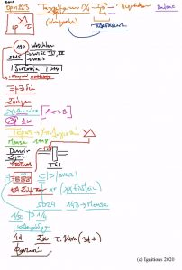 52132 - e-Masterclass: Το πνεύμα των Χαμαιλεόντων II. (Dessin)