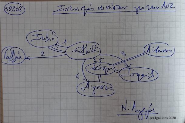 52208 - Συντονισμός κινήσεων για την ΑΟΖ. (Dessin)