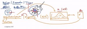 52527 - I - e-Masterclass: Το πνεύμα των Χαμαιλεόντων III. (Dessin)