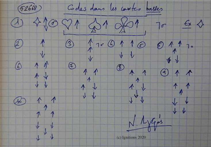 52668 - Codes dans les cartes basses. (Dessin)