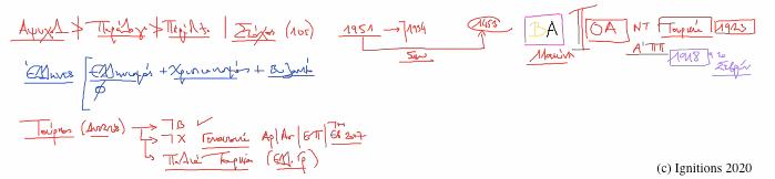 52991 - X - Υπέρβαση VI. (Dessin)