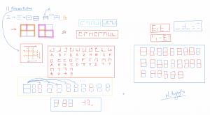 53354 - e-Μάθημα: Μυστικοί Κωδικοί. (Dessin)
