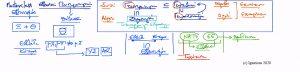 53421 - e-Masterclass: Ελληνική Γεωστρατηγική I. (Dessin)