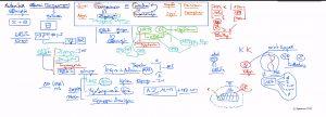 53423 - e-Masterclass: Ελληνική Γεωστρατηγική III. (Dessin)