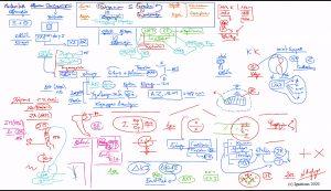 53425 - e-Masterclass: Ελληνική Γεωστρατηγική V. (Dessin)