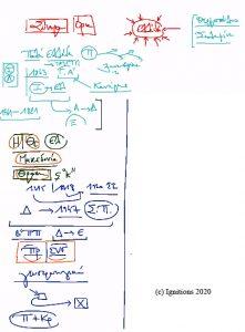 53426 - e-Masterclass: Ελληνική Γεωστρατηγική VI. (Dessin)