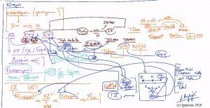 53427 - e-Masterclass: Ελληνική Γεωστρατηγική VII. (Dessin)