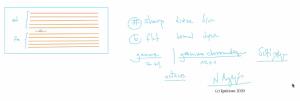 53463 - e-Μάθημα - Γκάμμα χρωματική γκάμμα στο πιανο. (Dessin)