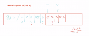53464 - e-Μάθημα: Η χορδή Mi στη μπαλαλάικα. (Dessin)