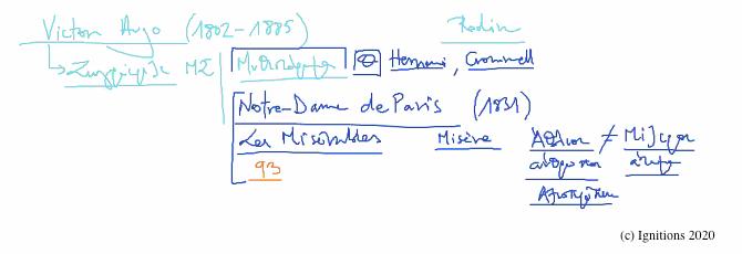 53496 - Ι -Υπέρβαση XI. (Dessin)
