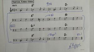 53520-e-Μάθημα: Η κλίμακα La στην μπαλαλάικα. (Dessin)