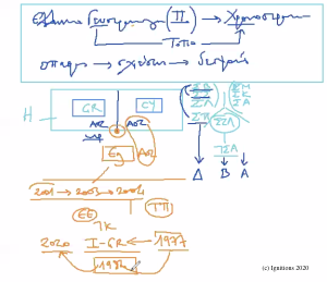 53615 - Ι - e-Masterclass: Ελληνική Γεωστρατηγική II. (Dessin)