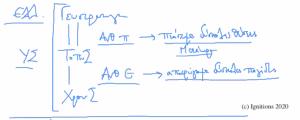 53618 - ΙV - e-Masterclass: Ελληνική Γεωστρατηγική II. (Dessin)