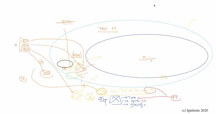 53625 - XΙ - e-Masterclass: Ελληνική Γεωστρατηγική II. (Dessin)